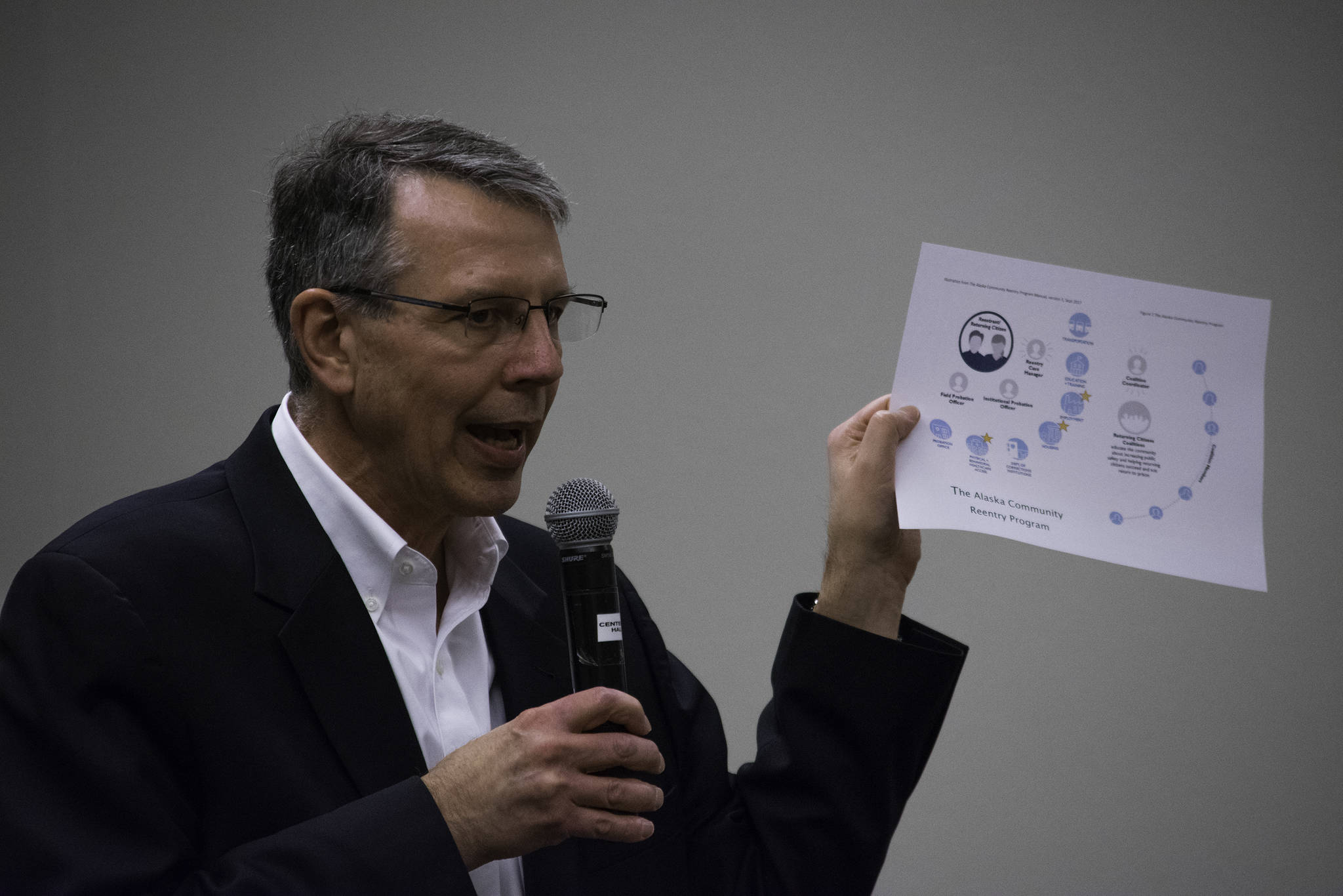 Donald Habeger, community coordinator for the Juneau Reentry Coalition, opens a community meeting addressing the barriers to housing that post-incarcerated people in Juneau face. The meeting took place at Centennial Hall on Wednesday, April 18, 2018. (Richard McGrail | Juneau Empire File)